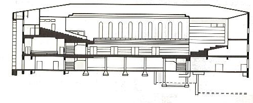 Querschnitt durch die Rudolf-Oetker-Halle in Bielefeld (Quelle Kulturamt Bielefeld)
