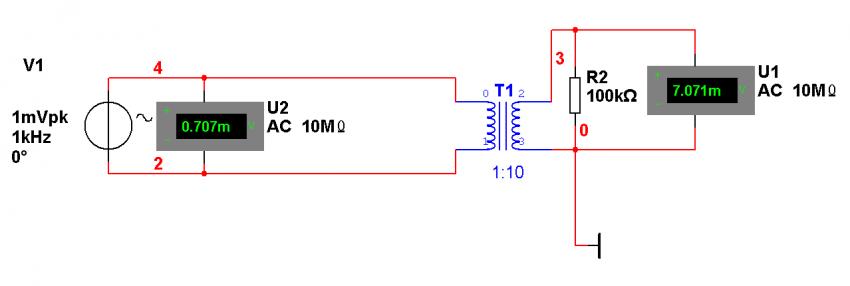 Bild 4: Idealer Transformator mit idealer Quelle