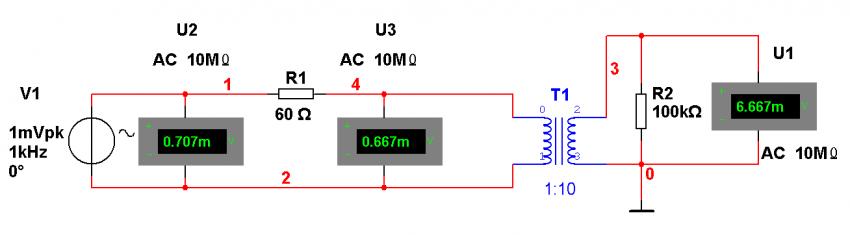 Bild 5: Realer Transformator mit widerstandsbehafteter Quelle