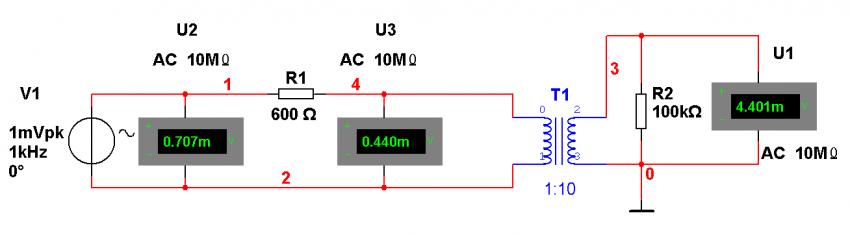Bild 6: Realer Transformator mit widerstandsbehafteter Quelle höheren Innenwiderstands