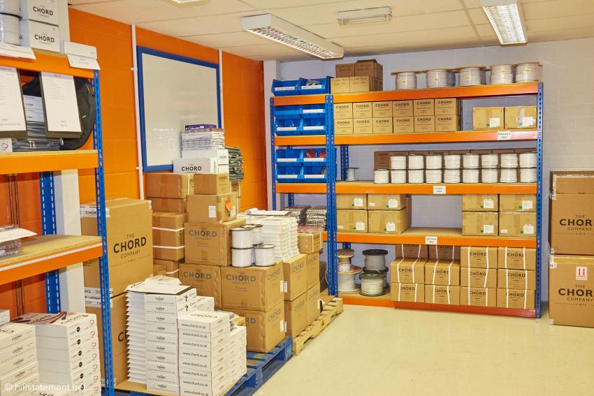 Noch einmal Einzelleiter und Verpackungen