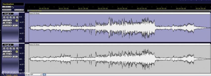 Würde man einige wenig Impulse beschneiden, wären leicht drei Dezibel mehr Lautstärke möglich