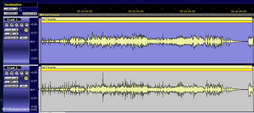 So sieht der Song in der Darstellung von Sonic Studios soundBlade aus. Wie der Blick auf den linken Kanal respektive die obere Wellenform zeigt, wären ohne dem Impuls im rechten Kanal noch fast fünf Dezibel mehr Pegel möglich