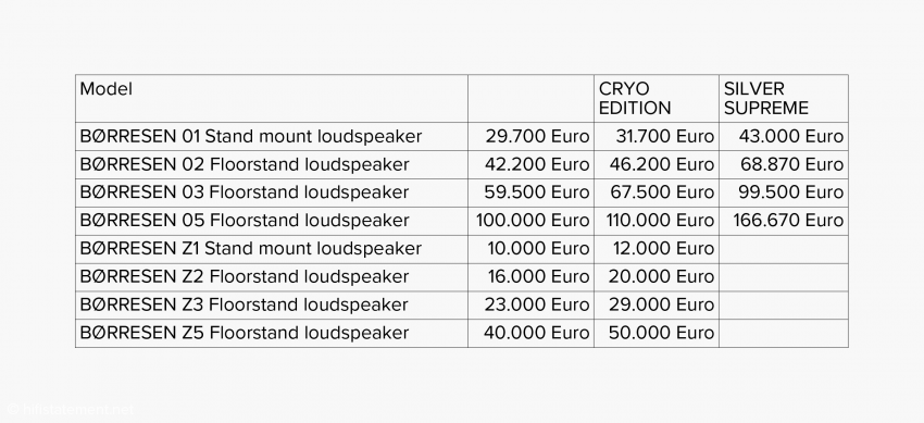 b_850_0_16777215_10_images_content_news_21-03-15_borresen_table.png