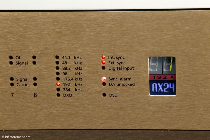 Auf der Front des Wandlers findet sich nur eine Zustandsanzeige. Eingestellt wird er per PC oder MAC.
