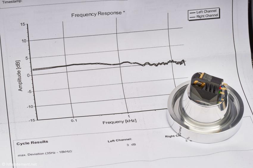 Transrotors Tonabnehmer wird mit einem individuellen Frequenzgangschrieb ausgeliefert
