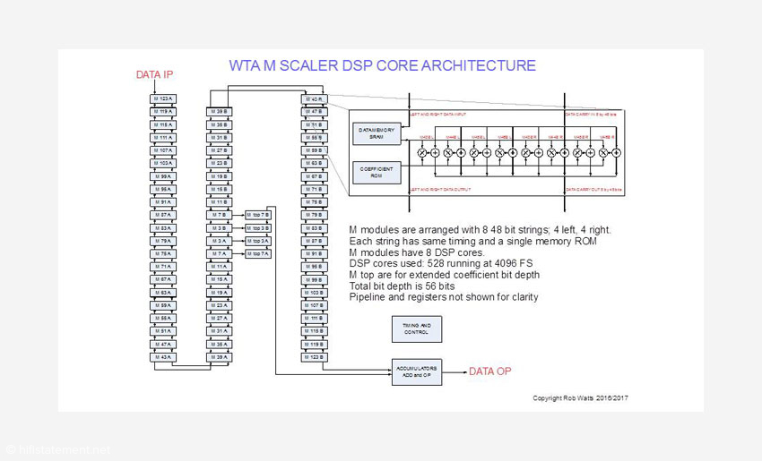 b_850_0_16777215_10_images_content_tests_17-10-20_chord_06-WTA-Architecture.jpg