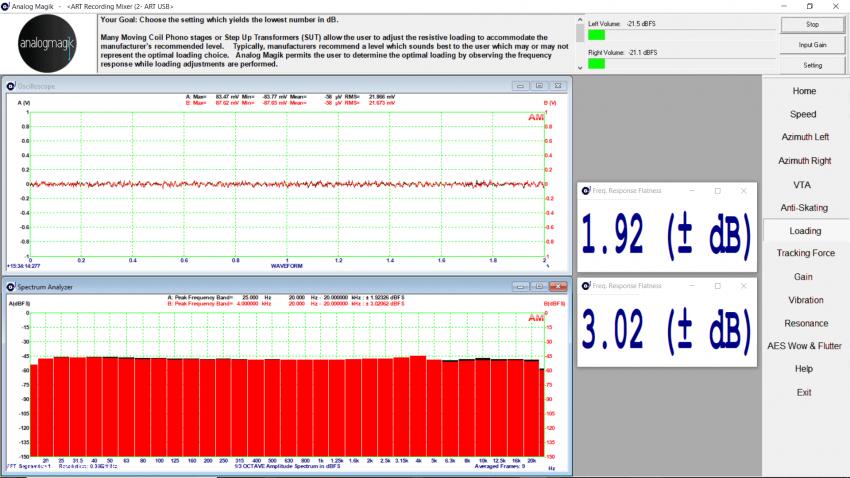 Bei 85 statt wie zuvor 40 Ohm ist der Frequenzgang minimal besser. Im üblichen Messbereich von 20 Herz bis 20 Kilohertz verläuft die Kurve nahezu ideal