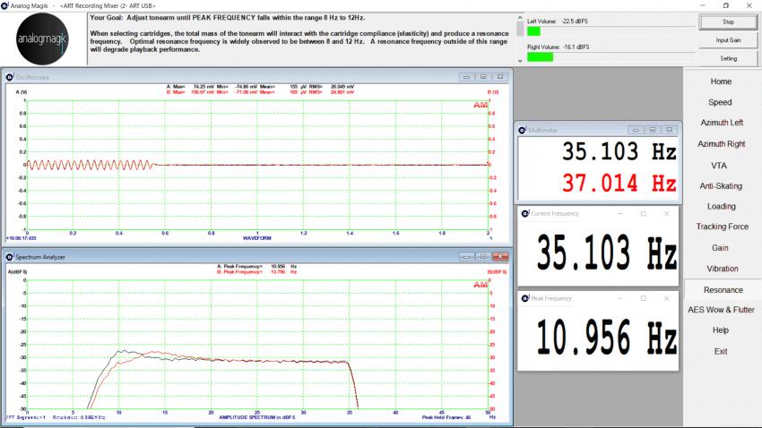 Die Resonanzspitze liegt beim der Kombination aus SME V und Transrotor bei knapp elf Hertz