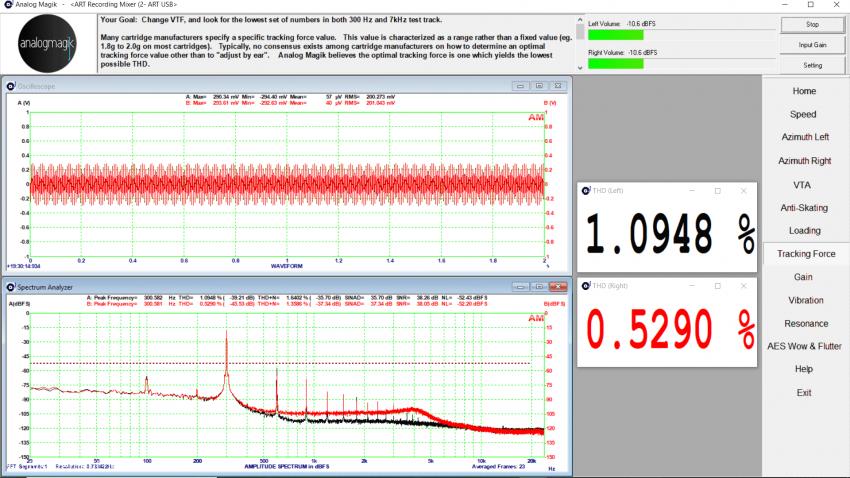 Die Verzerrungen bei der Abtastung des 300-Hertz-Signals mit 2,2 Gramm Auflagekraft