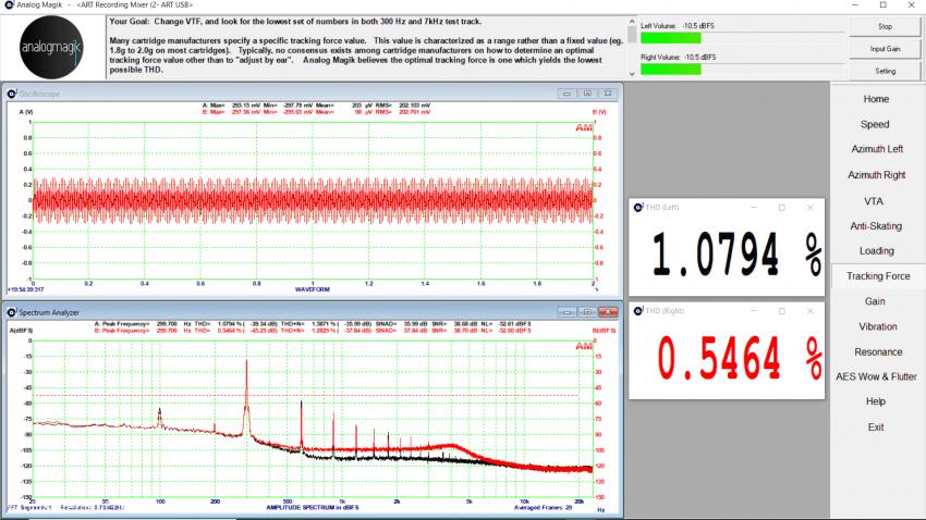 Die Verzerrungen bei der Abtastung des 300-Hertz-Signals mit 2,4 Gramm Auflagekraft