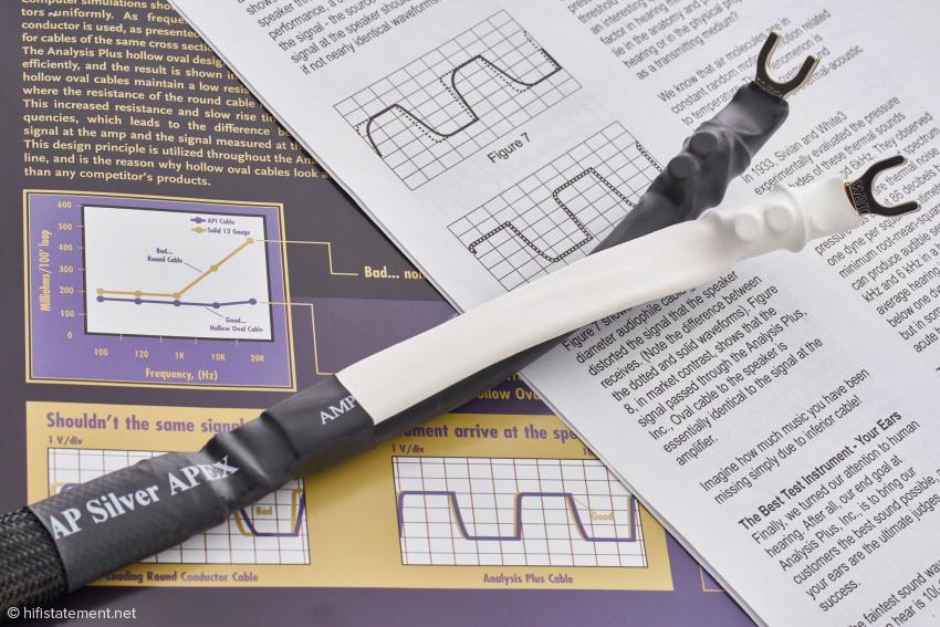 Im den Kabeln beiliegenden Informations-Material wird die Analysis Plus-Technologie beschrieben