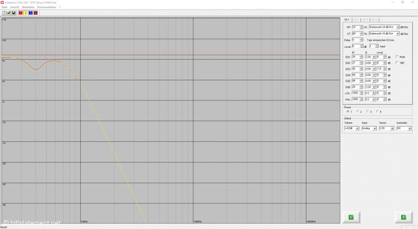 Dieser Screenshot zeigt die gemessenen Verhältnisse in meinem Hörraum und rechts die diversen, manuell eingegebenen Korrektur-Daten