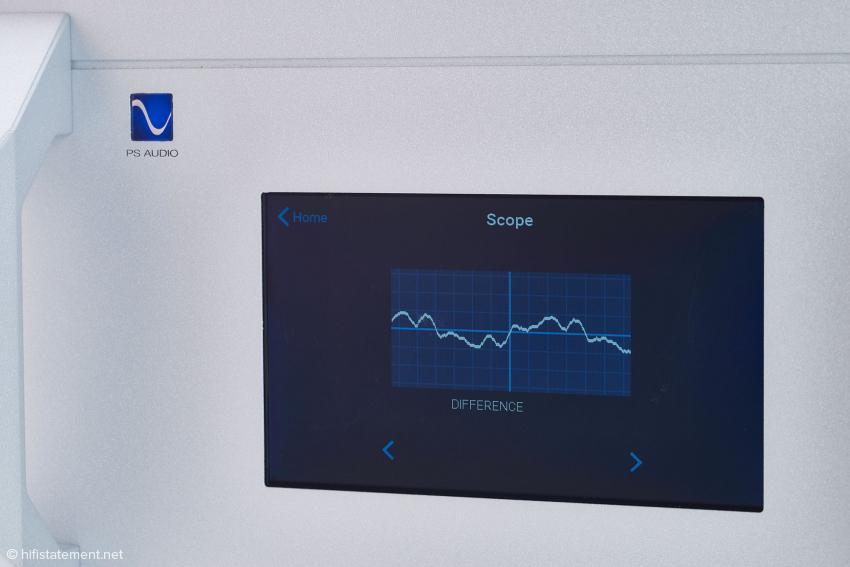 Hier bekommt man gezeigt, was der Power Plant leistet: die Differenz zwischen eingehendem und ausgehendem Strom-Sinus