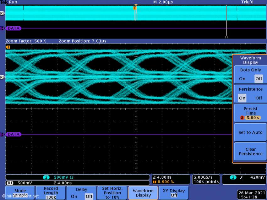 """Alan Ainslie, Melcos Europa-Statthalter, nennt diese Gebilde """"Eye-Pattern"""" und merkt dazu an: Die Impulse auf der LAN-Verbindung sind analog. Rauschen reduziert die vertikale Spanne und erzeugt zusätzlich Jitter aufgrund der Unsicherheit des 0/1-Übergangspunkts"""